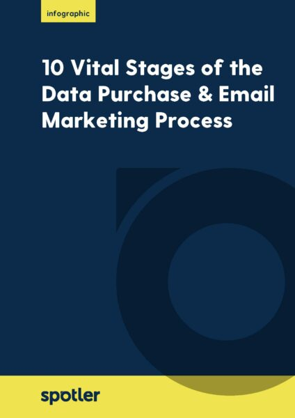 10 Vital Stages of the Data Purchase & Email Marketing Process