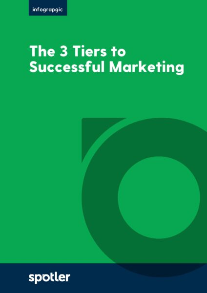 The 3 tiers to successful marketing