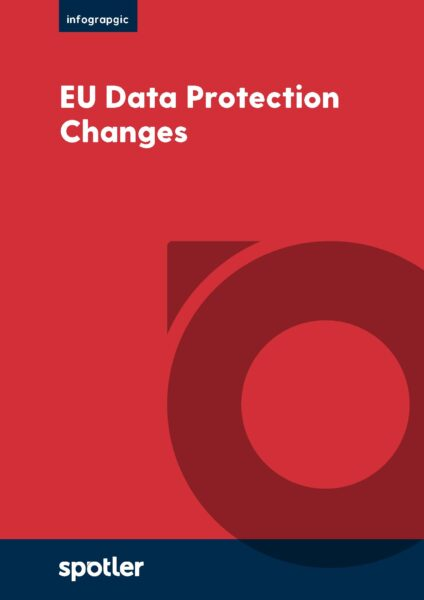 EU Data Protection Changes
